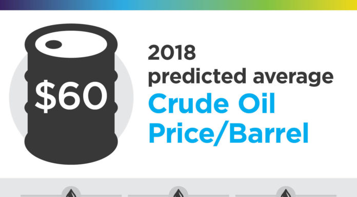 OilGas-infographic
