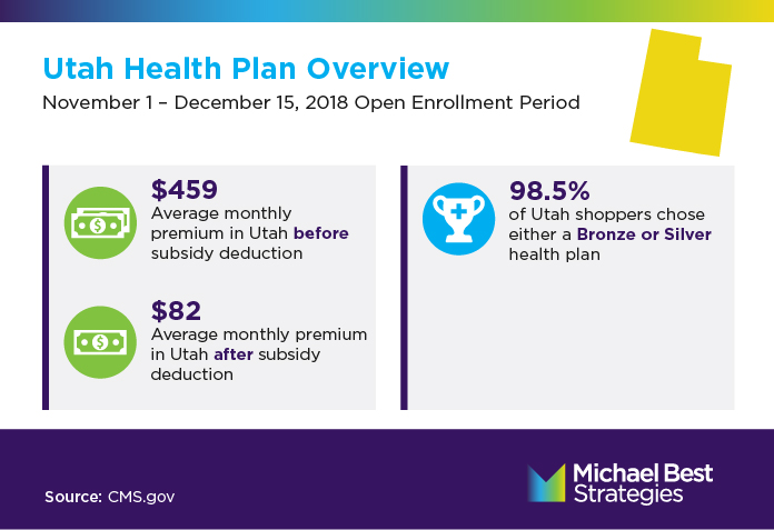 Utah Health Plan Overview